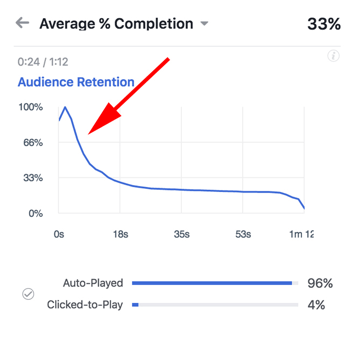 ac-facebook-video-audience-retention.