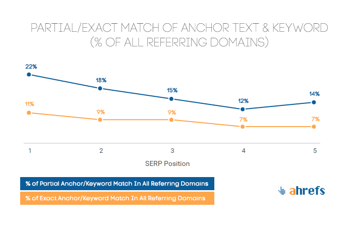 anchor-text-correlation2-2.