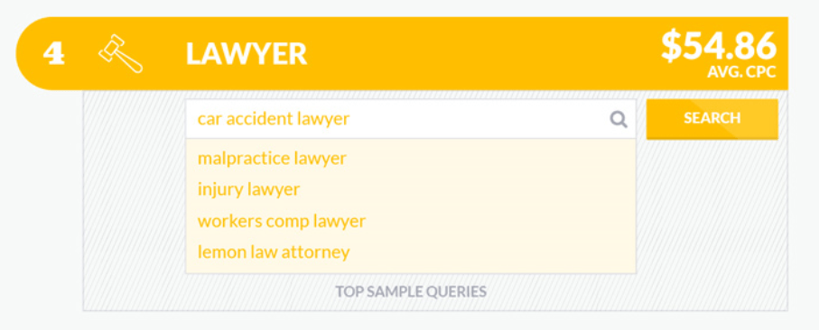 law-keyword-cost-per-click.