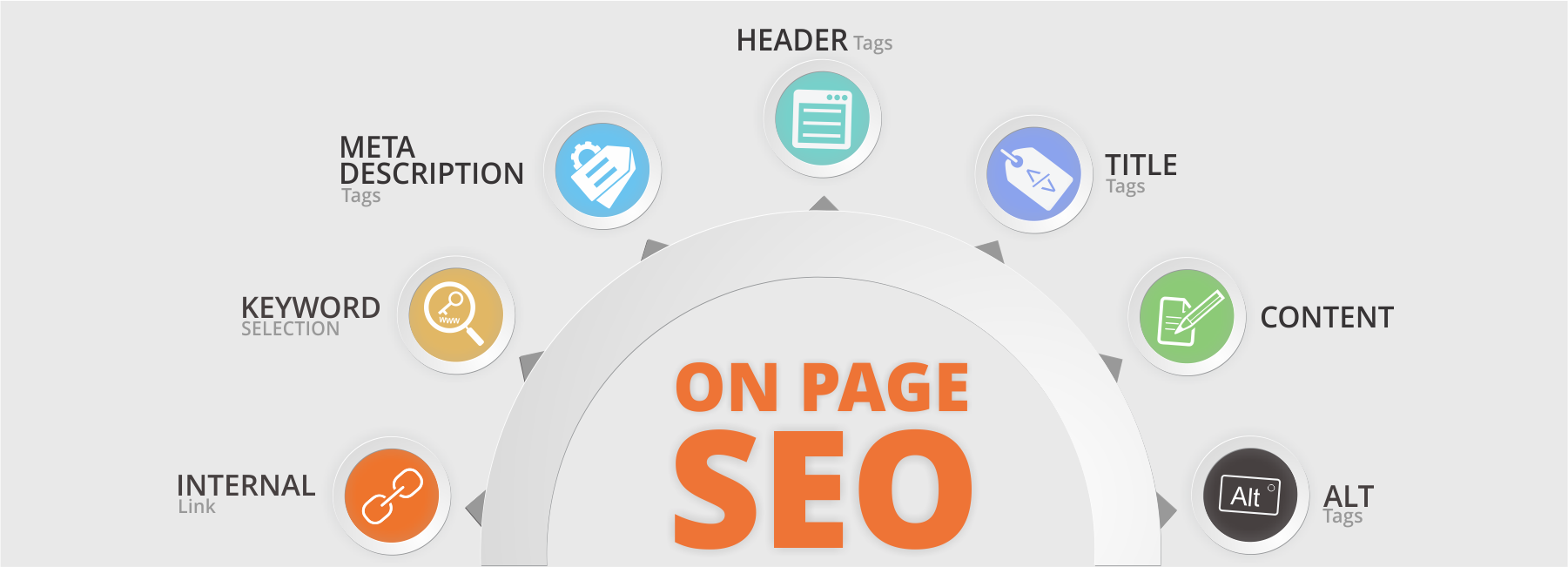 on-page-seo-services.