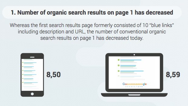 search-metrics-universal-search-study-organic-results.