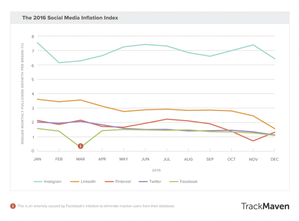 social-media-inflation-index-seomxh.